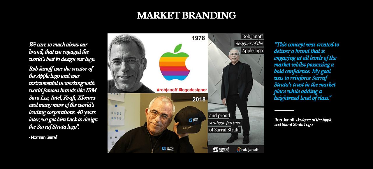 market branding